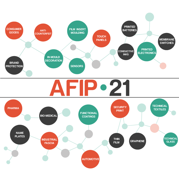 AFIP 21 all applications